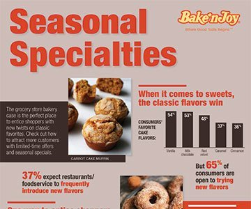 Seasonal Specialties