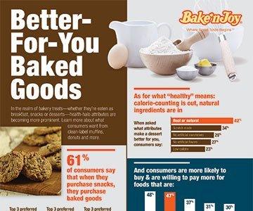 better for you baked goods